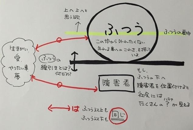 ふつうの構図 1 のコピー.jpg
